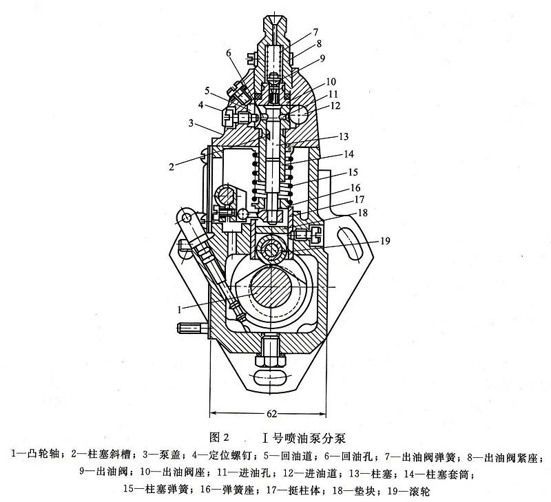 发电机-1号喷油泵