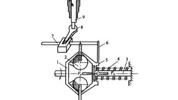 柴油发电机组喷油泵供油时间过早或过晚的原因