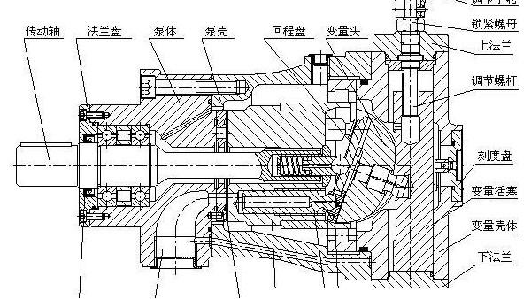 柴油发电机组PT燃油泵 G型的组成