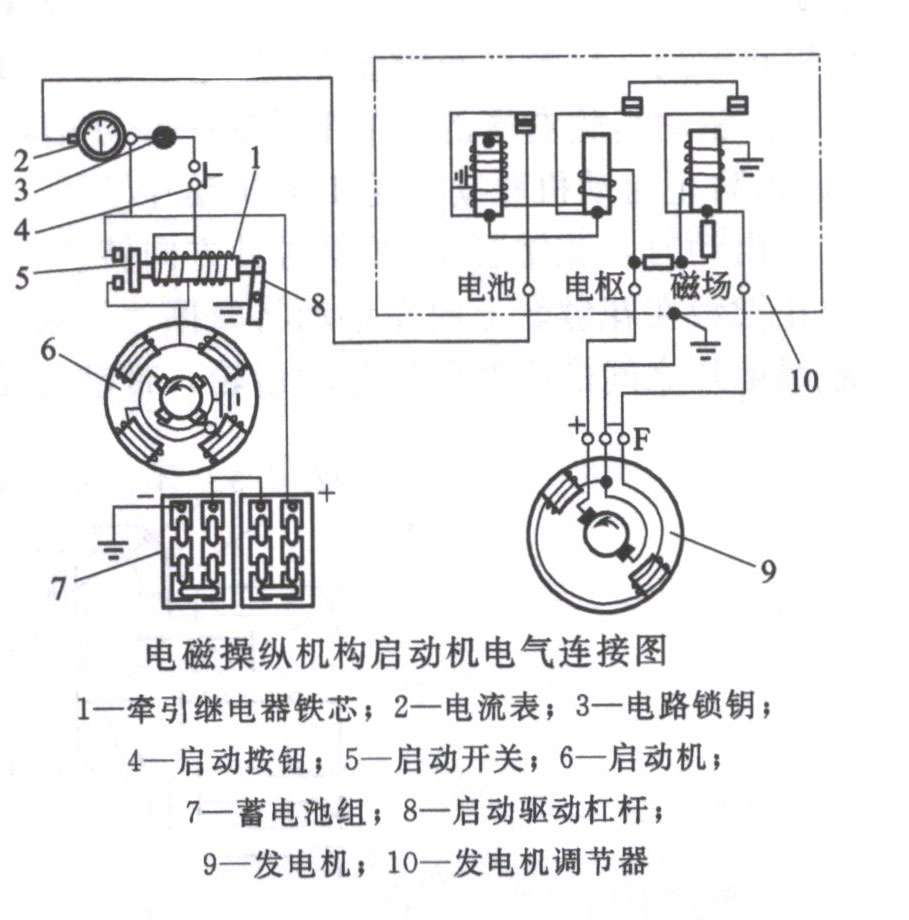 电磁操纵机构启动机电气连接图