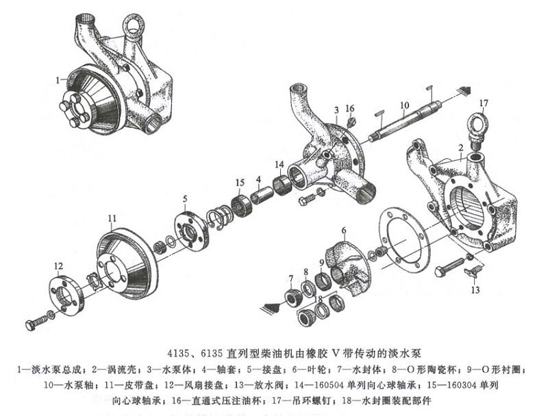 直列型柴油机