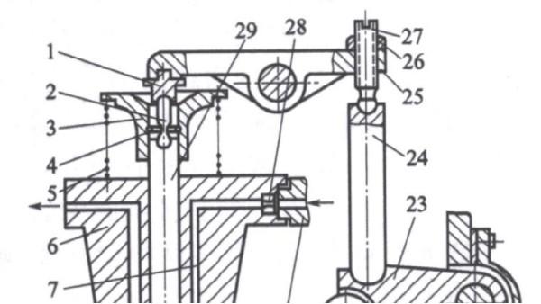 柴油发电机PT喷油器介绍与工作原理