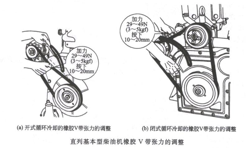 直列基本型柴油机