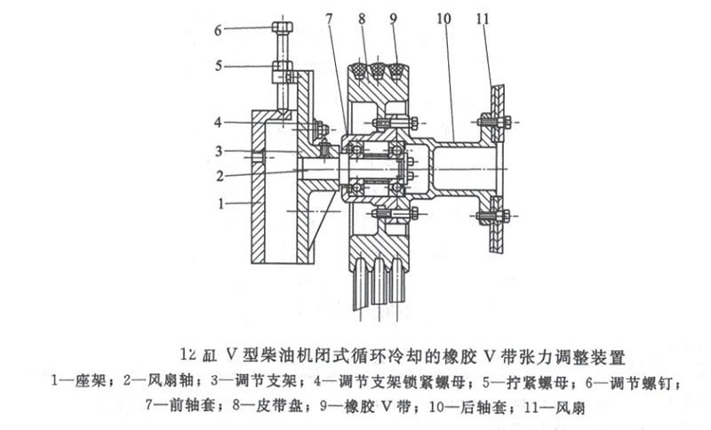 12缸V型柴油发电机