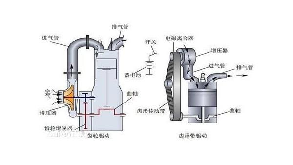 柴油发电机之喷油泵简介