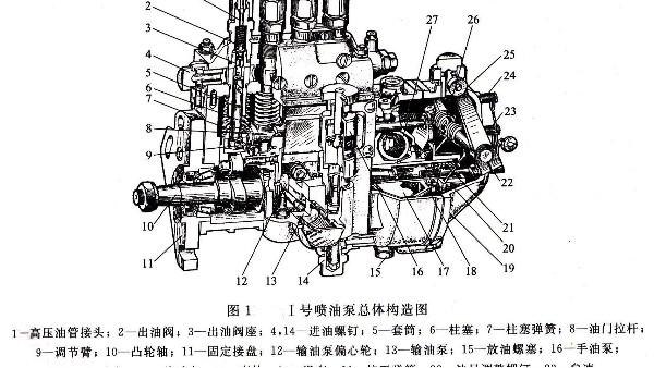 发电机 调速器具备什么功用
