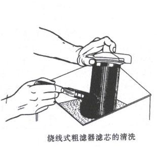 绕线式粗滤器滤芯的清洗