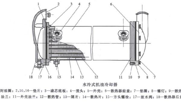 柴油发电机组机油散热装置工作原理示意